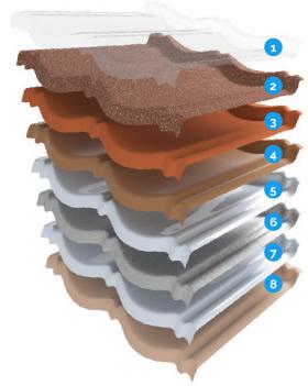 Powder coated Decra® Tiles